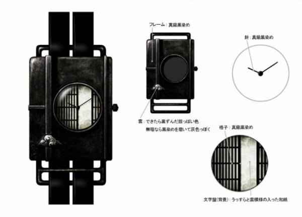 dedegumo × shichigoro Collaboration Watch – 元デザイン